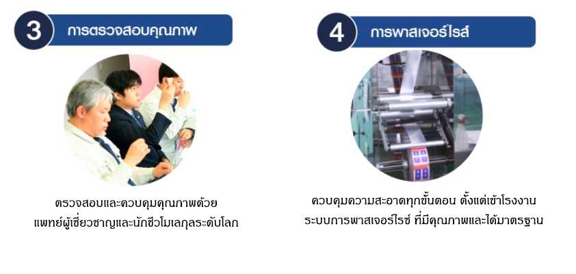 manufacture step 3-4